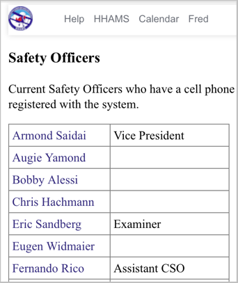 List of safety officers